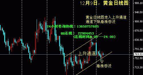 Forex web based trading 20