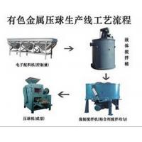 China coal ball briquetting machine on sale on sale