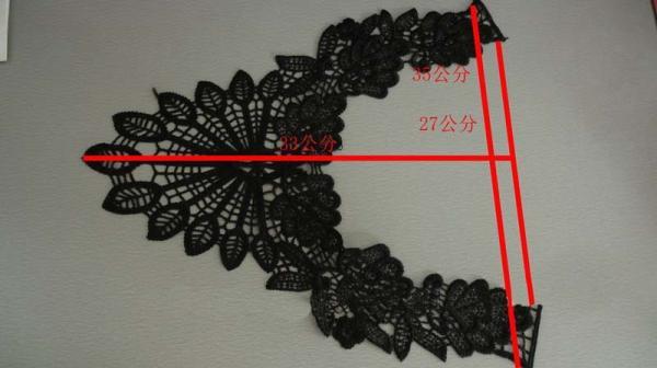 Stand Collar Neck Designs For Kurtis : Collar neck designs of kurtis images