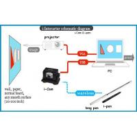 Buy cheap i-Interactor wirelss USB digital infared pen and interactive white board from wholesalers