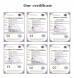 Shenzhen Bdsun Electronic Tech Limited Certifications