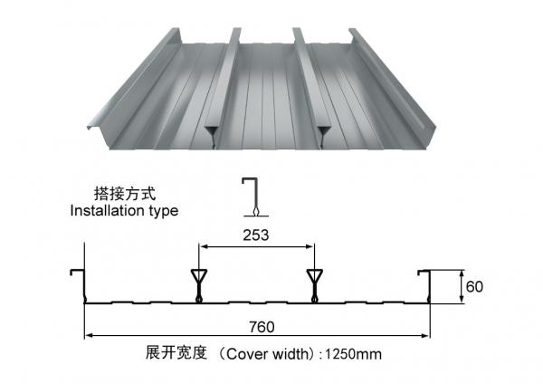 Roofing Calculator Images