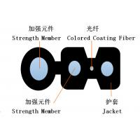 China Plastic Self Supporting FTTH Drop Cable GJYXCH GJYXFCH custom Shape wholesale
