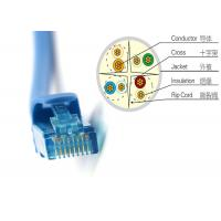 China 23AWG 1 Foot Shielded Cat6 Patch Cables FTP Ethernet Cable 50 Micron Gold Plated wholesale