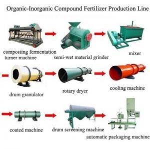 China Organic Manure Fertilizer Making Machine wholesale