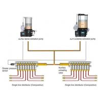 China Centralized grease lubrication system manufacturer from china wholesale
