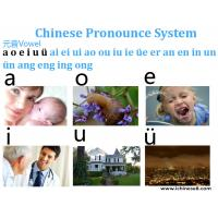 China Chinese Language Lessons Online Pinyin Part1 For 6 Vowel wholesale