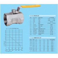 China 1PC Standard bore 1000PSI stainless steel threaded ball valve wholesale