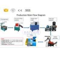 China Lower capacity used tyre shredder recycling machine plant with CE on sale