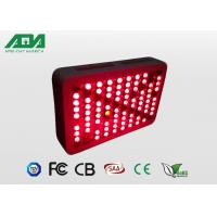 China Horticulture LED Lights With Lens Led Garden Lamp For Hydroponic Potted Flowers wholesale
