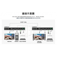 China 4K HD HDMI2.0 Video Extender with Bi-directional IR and 18Gbps can 150M wholesale