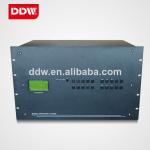 AV Video Wall Controller for video wall display HDMI DVI VGA AV YPBPR IP RS232 1920*1200