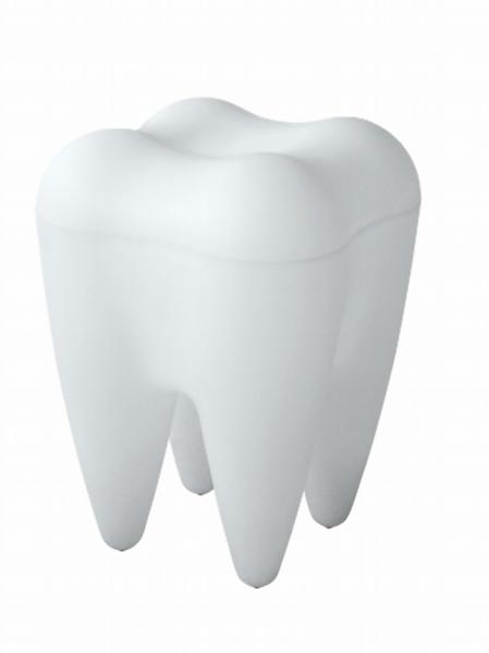 Tooth Shape Images