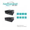 4ch HD 720P HDD AHD MDVR GPS+3G plus Vehicle CCTV Camera