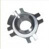 China Cartridge Mechanical Seals (GWGU) wholesale