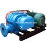 China zhangqiu roots blower wholesale