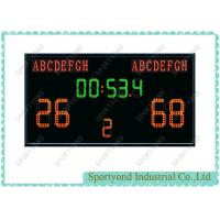 Electronic Handball scoreboard with Time display and Team name