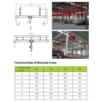 Buy cheap The Best Lift Equipment of Monorail Electric Lift from wholesalers