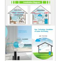 China Intelligent Indoor Ozone Air Freshening Systems With ​Automatic Air Sterilizer wholesale