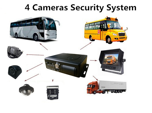 Quality 4G Vehicle Security Camera System With Mini MDVR For School Bus GPS Tracking for sale