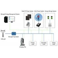 China Intelligent Microgrid System Off Grid Solar And Wind Kits Power Supply System wholesale