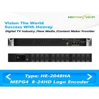China HE-2048HA 8 to 24 Channel MPEG-4 AVC/H.264 HD IP  Multi Channel Encoder support Logo OSD QR code wholesale