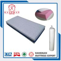 China Simple and fashion style with high density foam mattress 193*93cm Customized size available on sale