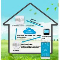 Dynamic air sterilization system Home Air purifier ionizer indoor air freshener system for air quality control
