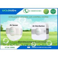China Low Noise Indoor Home Air Purifier With Intelligent Sensor And Remote Control wholesale