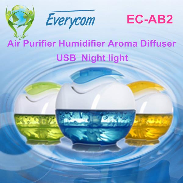 Symbol Air Purifier : Car symbol images