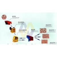 China Limestone Crusher/Stone Crusher Machines/Stone Production Line wholesale