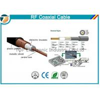 China RG58 Flexible Standard CCTV CATV TV Coaxial Cable 75 Ohm 50 Ohm wholesale