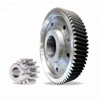 China large diameter external spur gear with big module gear, China big gear wheel wholesale