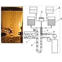 Buy cheap 2 - 8mm Small Ball Seamless Softgel Encapsulation Machine With Plusant Cutting from wholesalers