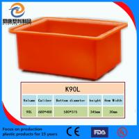 China injection plastic crate mould/mould for crate/turnover box mold wholesale
