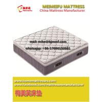 China Unbiased Innerspring Coil Mattress Reviews and Ratings 2017 wholesale