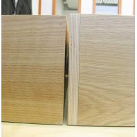 China birch plywood prices, Linyi plywood sheets wholesale