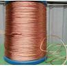 China CHOYEZ la classe thermique 130 Litz de fil à haute fréquence du STYLO pi - 240℃ pour des transformateurs wholesale
