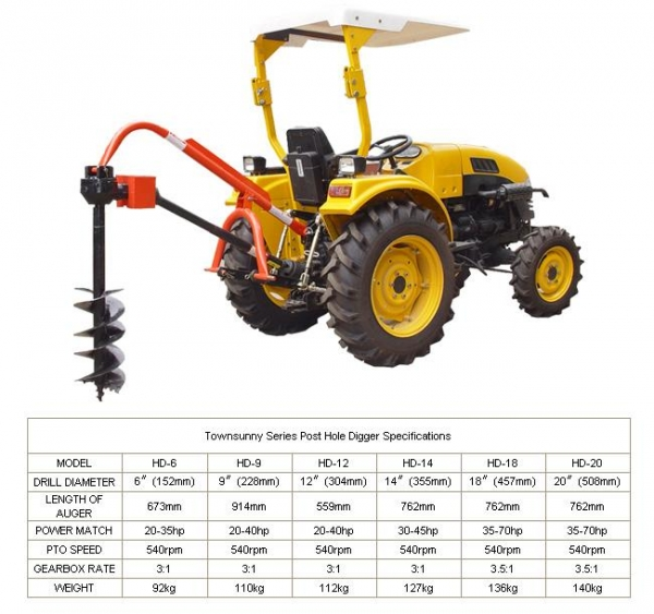 Quality Cultivator Post Hole Digger for sale