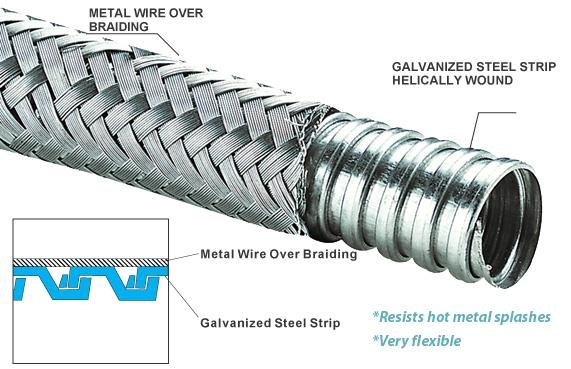 Steel Braided Battery Cable : Metal braid wire images