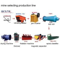 China Sand production line mineral processing equipment wholesale