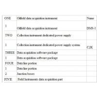 China Wireline Data Acquisition Control System wholesale