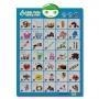 Quality Chinese Pinyin With Words Early Education Talking Chart TC0004 for sale
