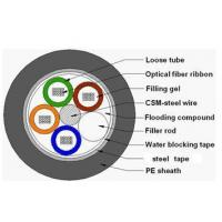 Buy cheap Ribbon optic cable OpticfibercableGYDTS from wholesalers