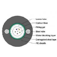 Buy cheap armoredgyxtwaerialunittubeopticalfibercable from wholesalers