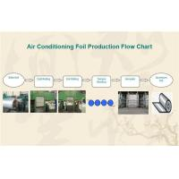 Buy cheap Air Conditioner Foil from wholesalers