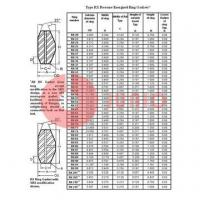 Buy cheap Srx Seal Ring Gaskets Srx Seal Ring Gaskets from wholesalers